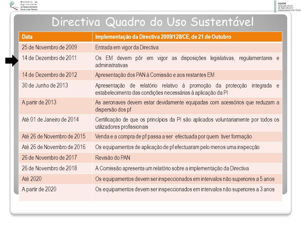 Directiva Quadro do Uso Sustentável