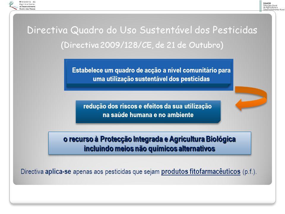 Directiva Quadro do Uso Sustentável dos Pesticidas