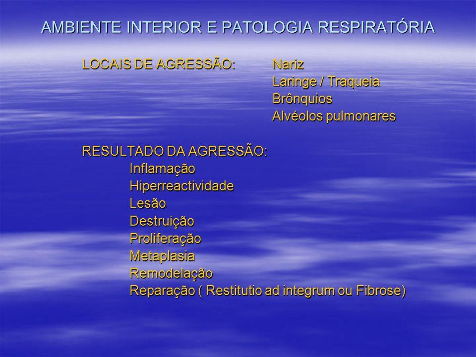 AMBIENTE INTERIOR E PATOLOGIA RESPIRATÓRIA