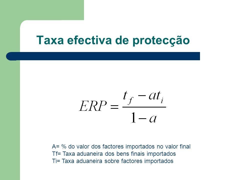Taxa efectiva de protecção