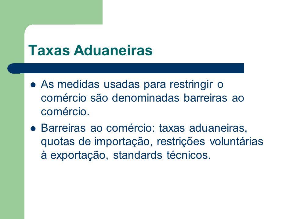 Taxas Aduaneiras As medidas usadas para restringir o comércio são denominadas barreiras ao comércio.