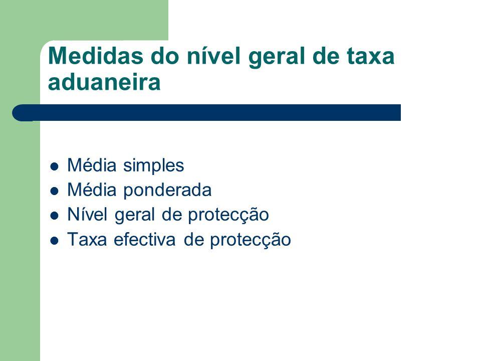 Medidas do nível geral de taxa aduaneira