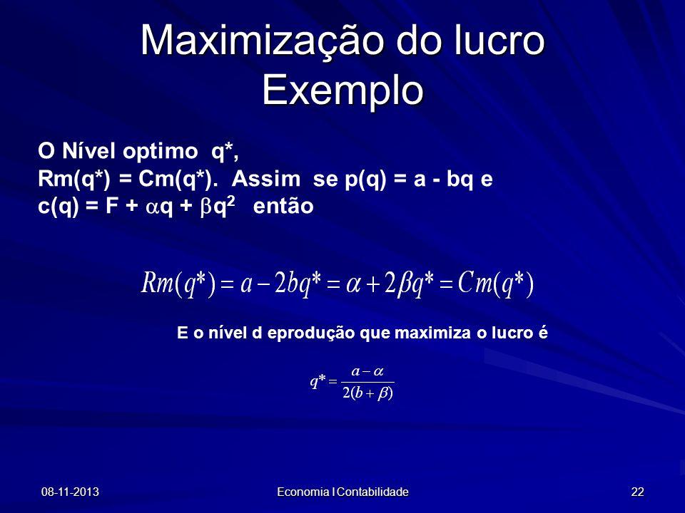 Maximização do lucro Exemplo