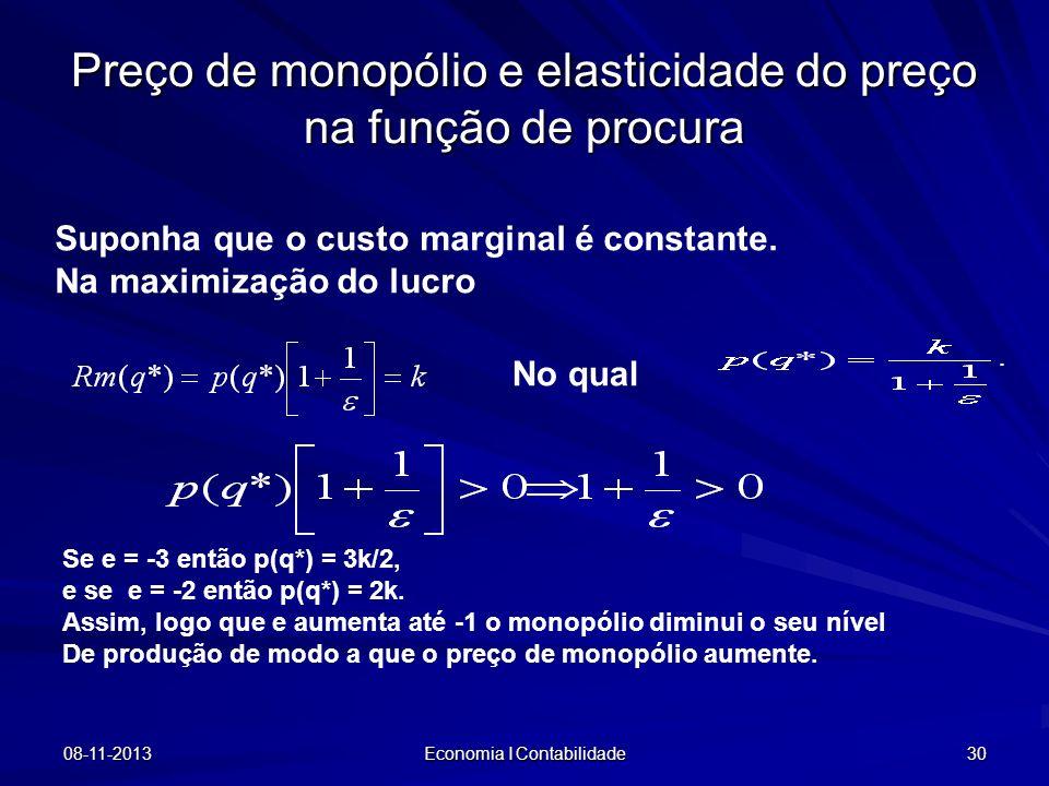 Preço de monopólio e elasticidade do preço na função de procura