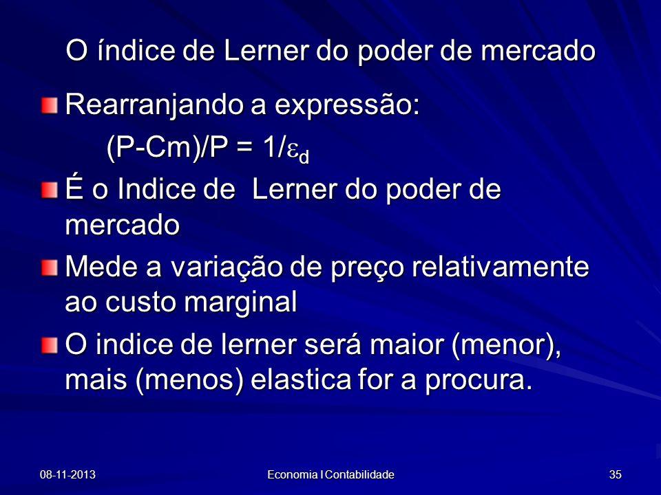 O índice de Lerner do poder de mercado