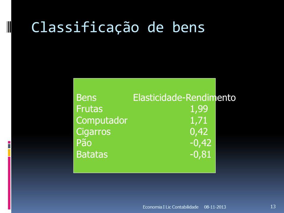 Classificação de bens Bens Elasticidade-Rendimento Frutas 1,99