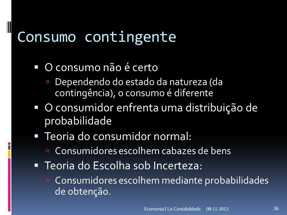 Consumo contingente O consumo não é certo
