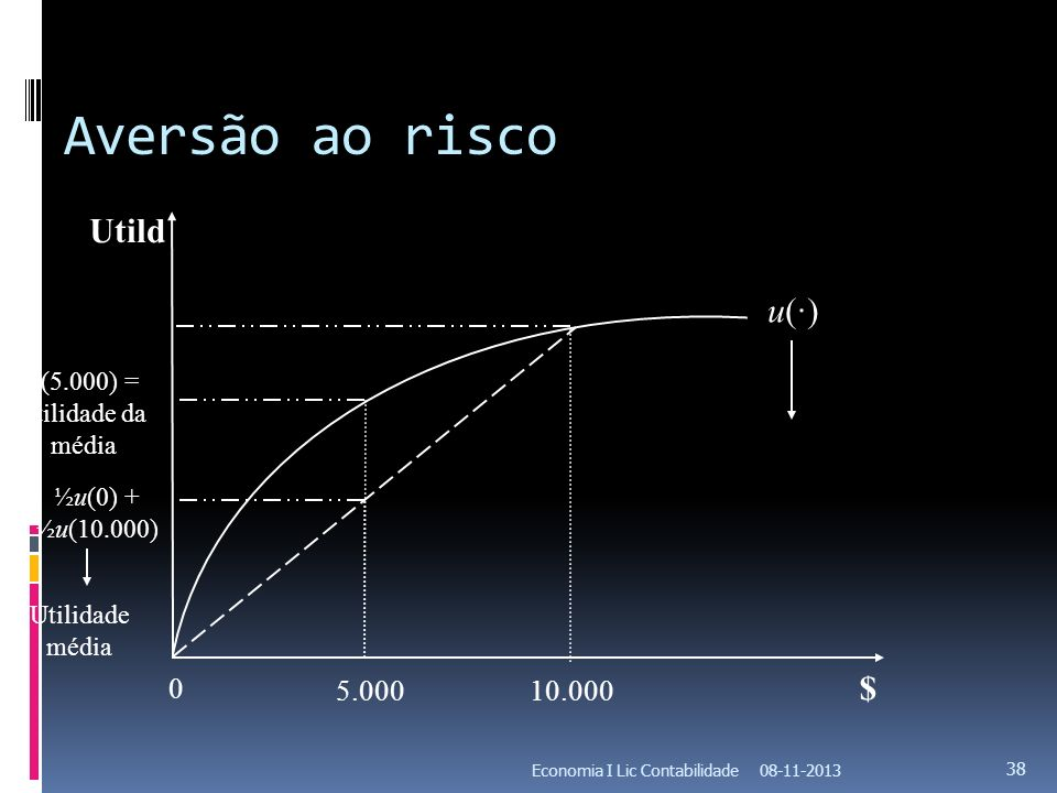 u(5.000) = utilidade da média