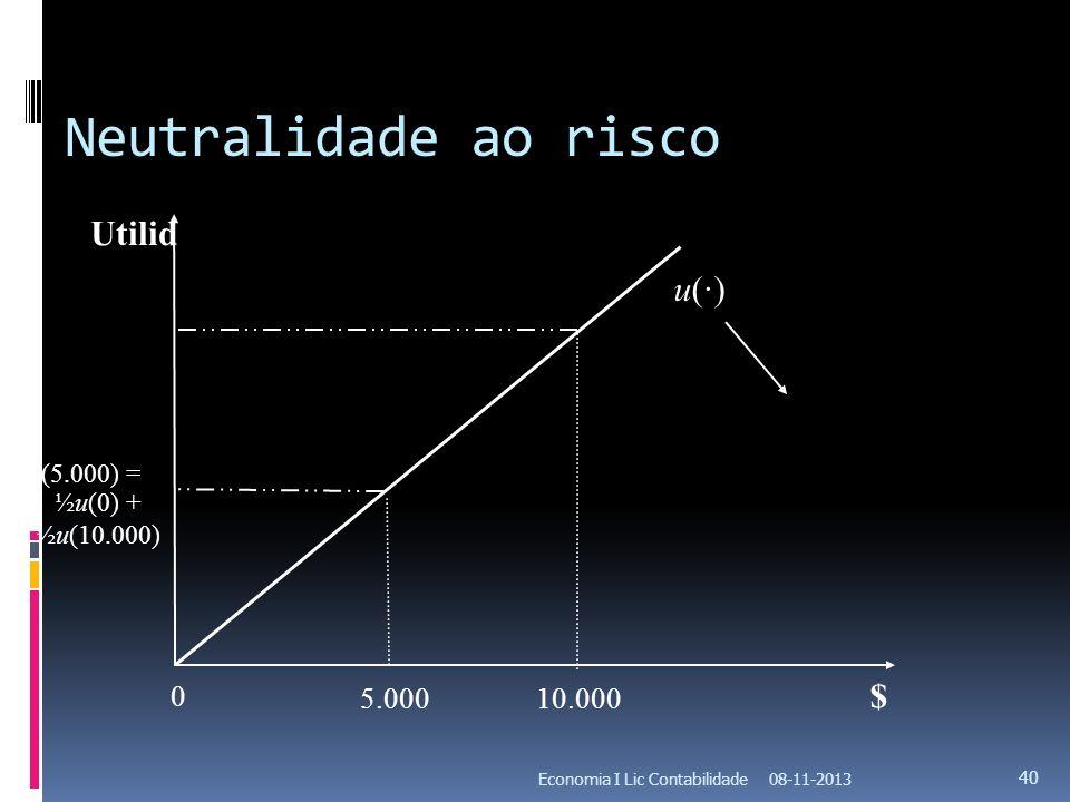 Neutralidade ao risco Utilid u(·) $ 5.000 10.000 u(5.000) =