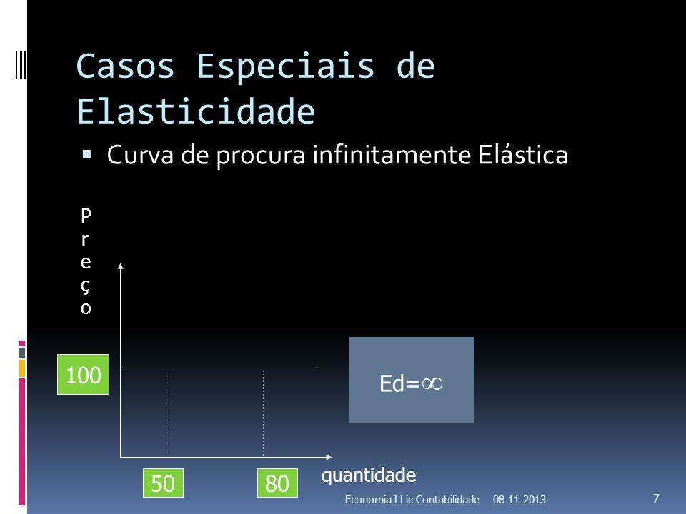 Casos Especiais de Elasticidade