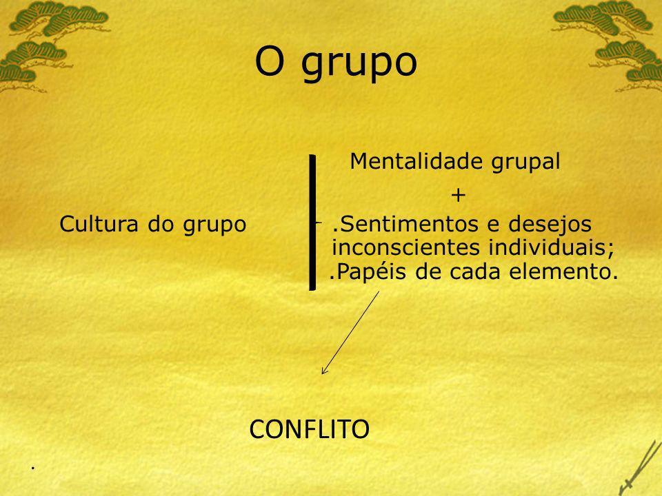 O grupo Mentalidade grupal CONFLITO +