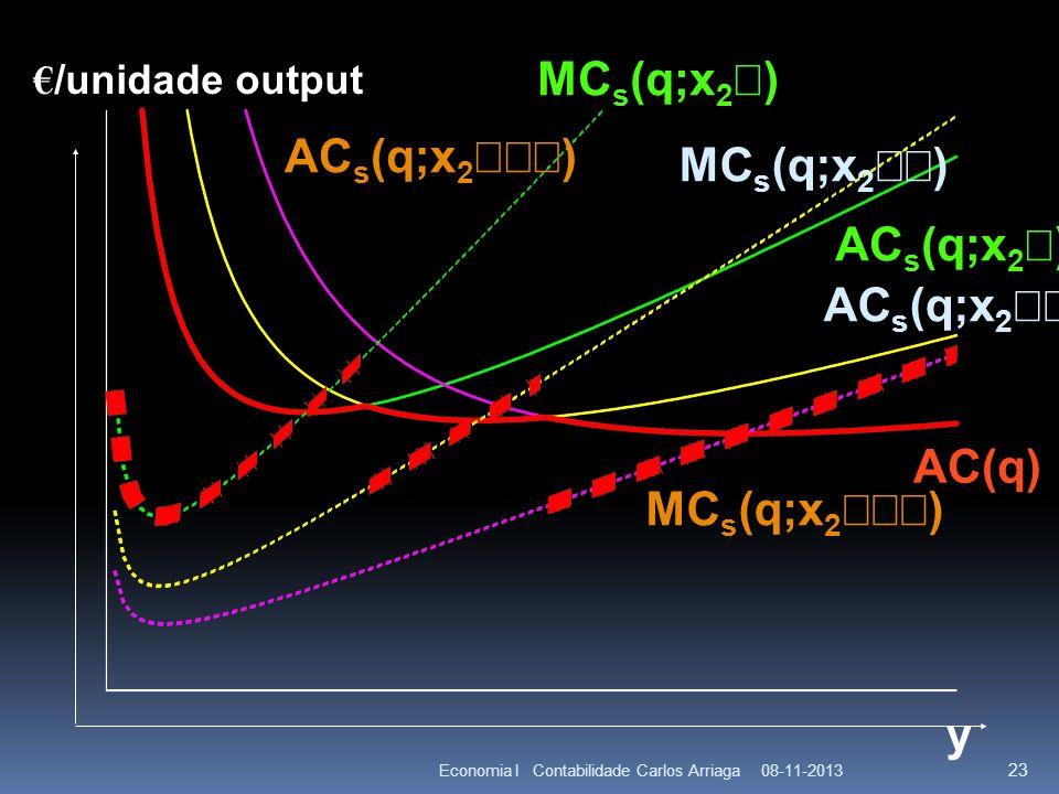 MCs(q;x2¢) ACs(q;x2¢¢¢) MCs(q;x2¢¢) ACs(q;x2¢) ACs(q;x2¢¢) AC(q)