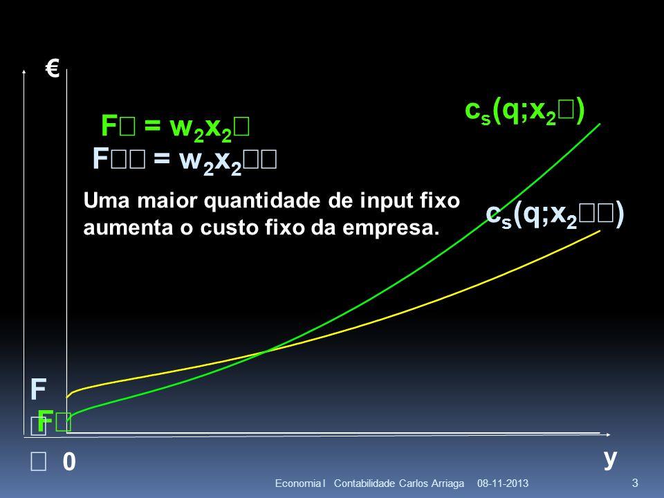 cs(q;x2¢) F¢ = w2x2¢ F¢¢ = w2x2¢¢ cs(q;x2¢¢) F¢¢ F¢ € y