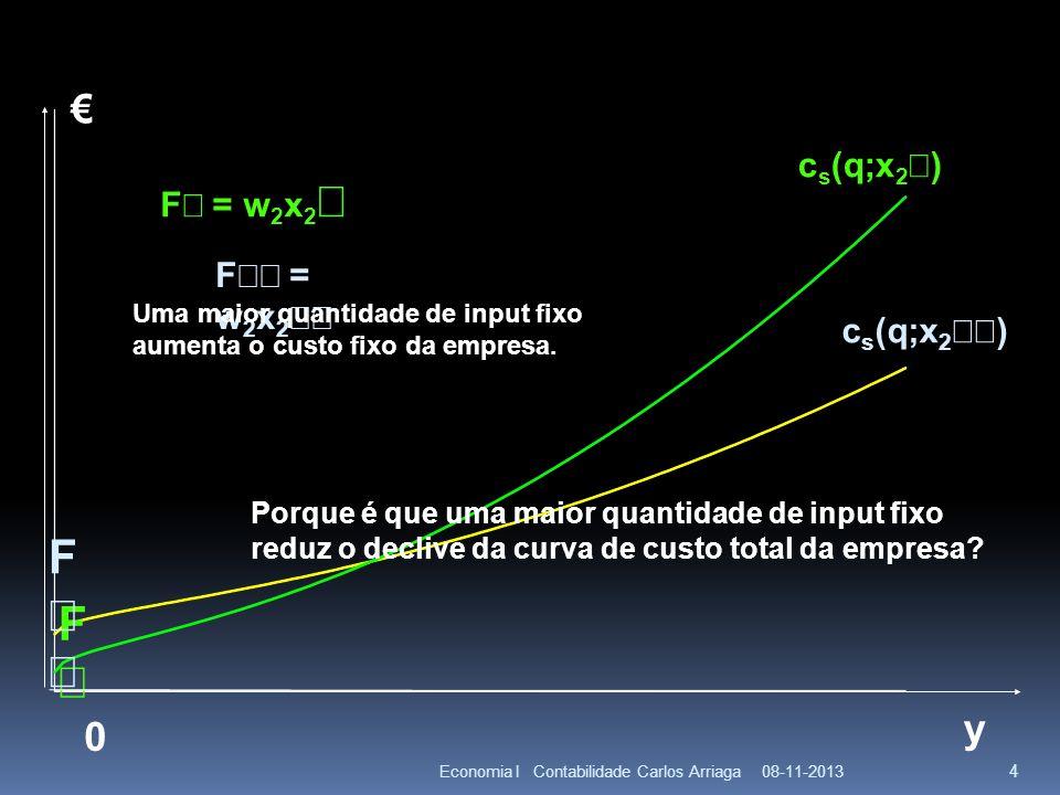 F¢¢ F¢ € y cs(q;x2¢) F¢ = w2x2¢ F¢¢ = w2x2¢¢ cs(q;x2¢¢)