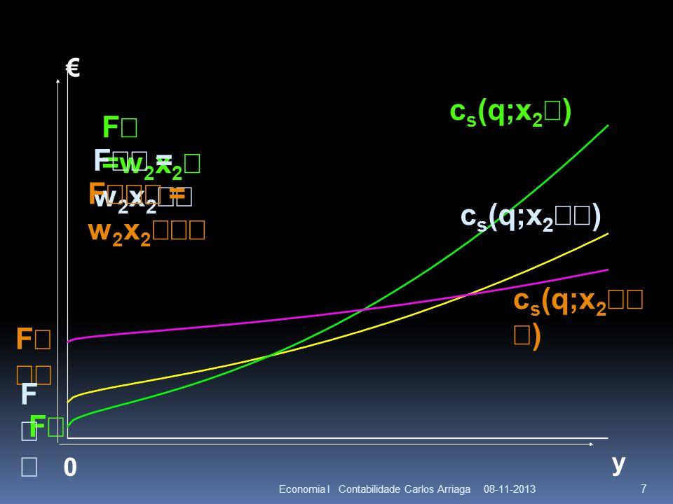 cs(q;x2¢) F¢ =w2x2¢ F¢¢ = w2x2¢¢ F¢¢¢ = w2x2¢¢¢ cs(q;x2¢¢) cs(q;x2¢¢¢)