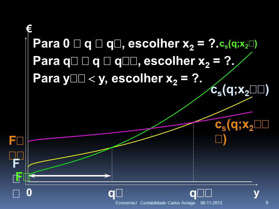 Para q¢ £ q £ q¢¢, escolher x2 = . Para y¢¢ < y, escolher x2 = .