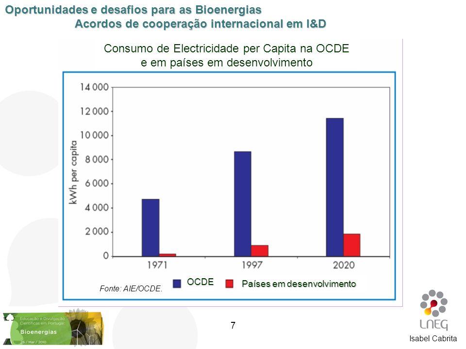 Acordos de cooperação internacional em I&D