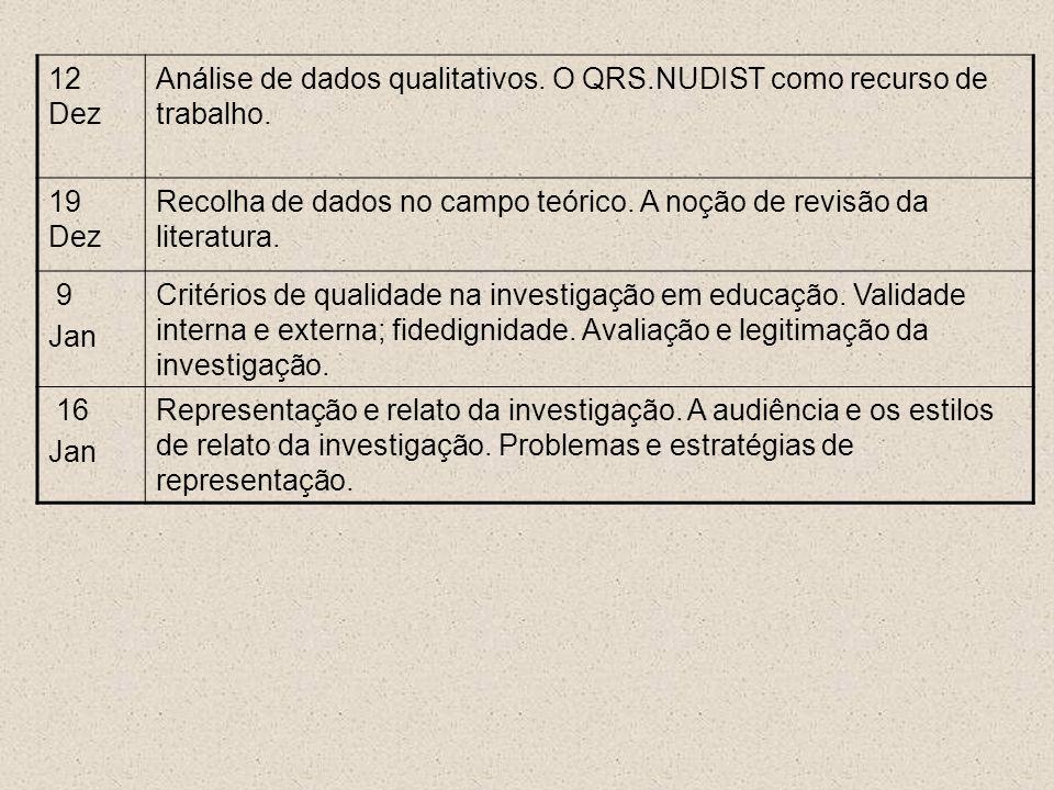 12 Dez Análise de dados qualitativos. O QRS.NUDIST como recurso de trabalho. 19 Dez.