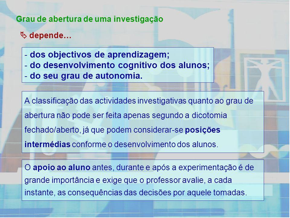 - dos objectivos de aprendizagem;
