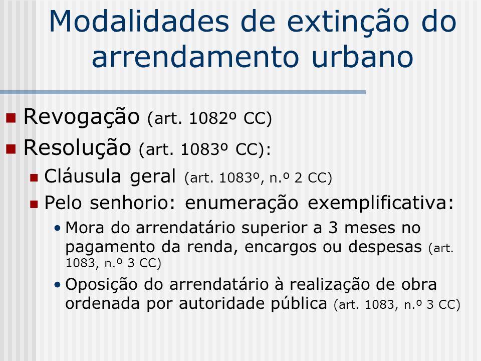 Modalidades de extinção do arrendamento urbano