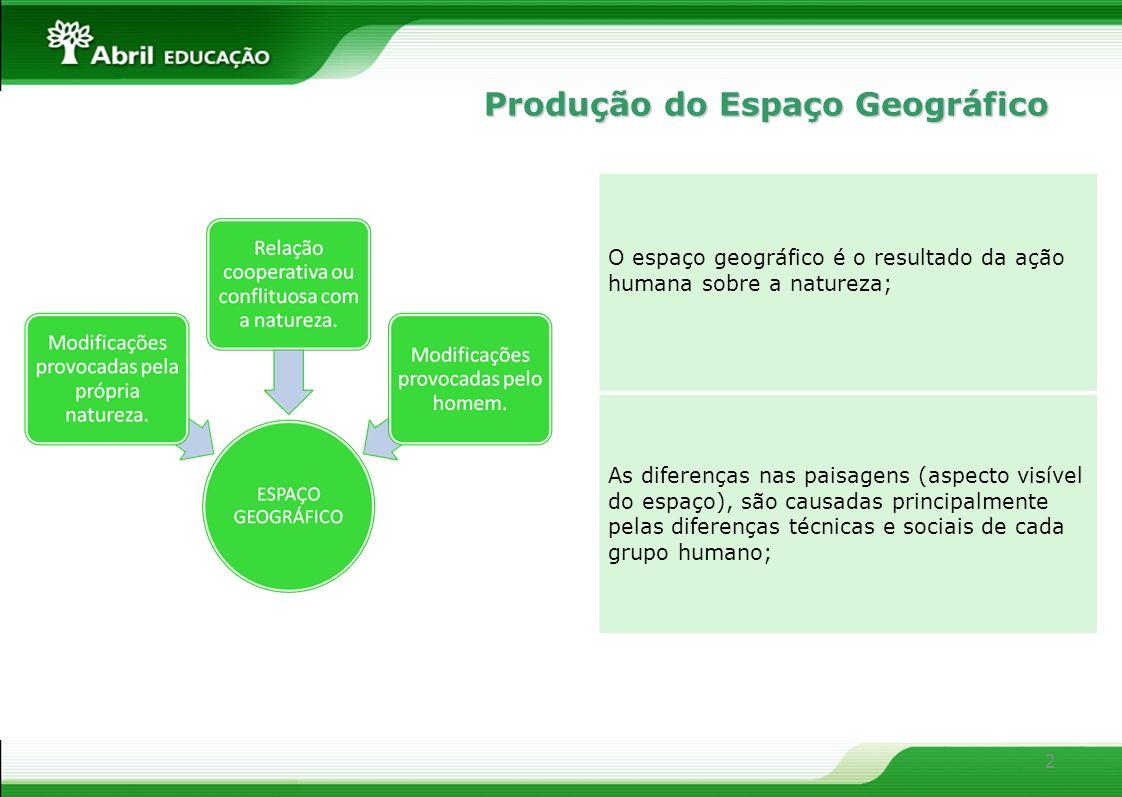 Produção do Espaço Geográfico