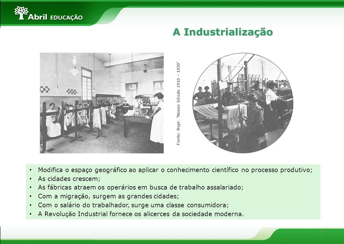 Fonte: Repr. 'Nosso Século 1910 - 1930'