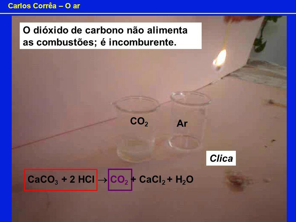 O dióxido de carbono não alimenta as combustões; é incomburente.