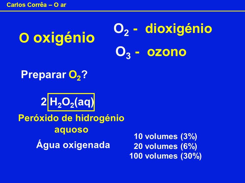 Peróxido de hidrogénio aquoso