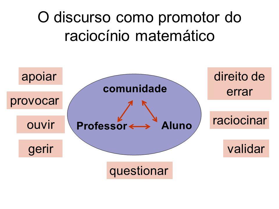 O discurso como promotor do raciocínio matemático