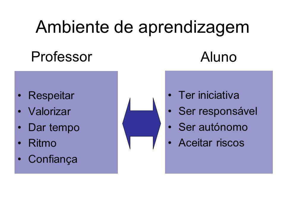 Ambiente de aprendizagem