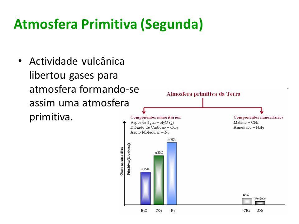 Atmosfera Primitiva (Segunda)