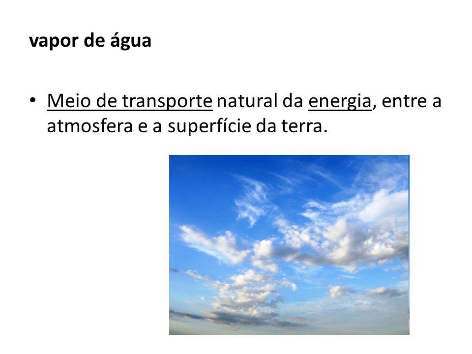 vapor de água Meio de transporte natural da energia, entre a atmosfera e a superfície da terra.