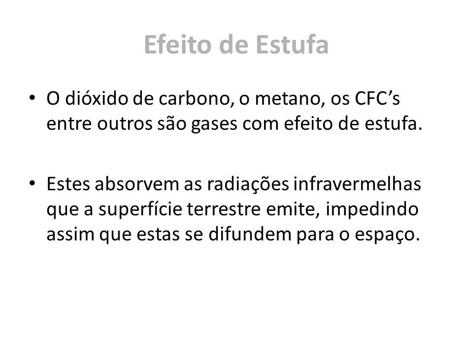 Efeito de Estufa O dióxido de carbono, o metano, os CFC's entre outros são gases com efeito de estufa.