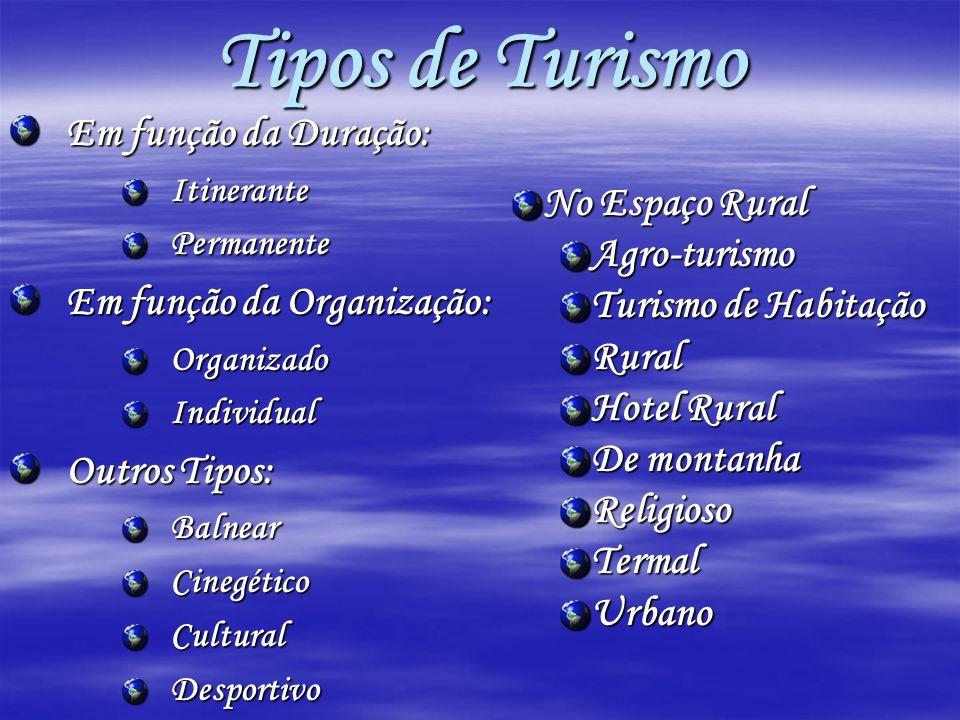 Tipos de Turismo Em função da Duração: No Espaço Rural