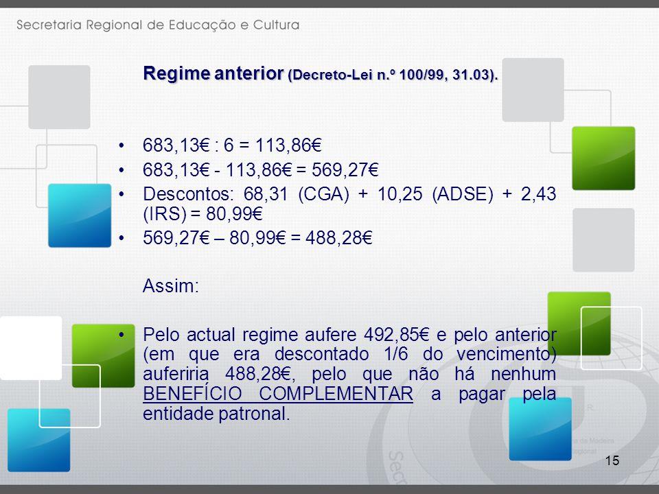 Regime anterior (Decreto-Lei n.º 100/99, 31.03).