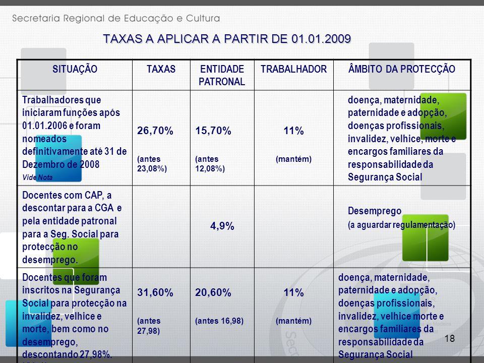 TAXAS A APLICAR A PARTIR DE 01.01.2009