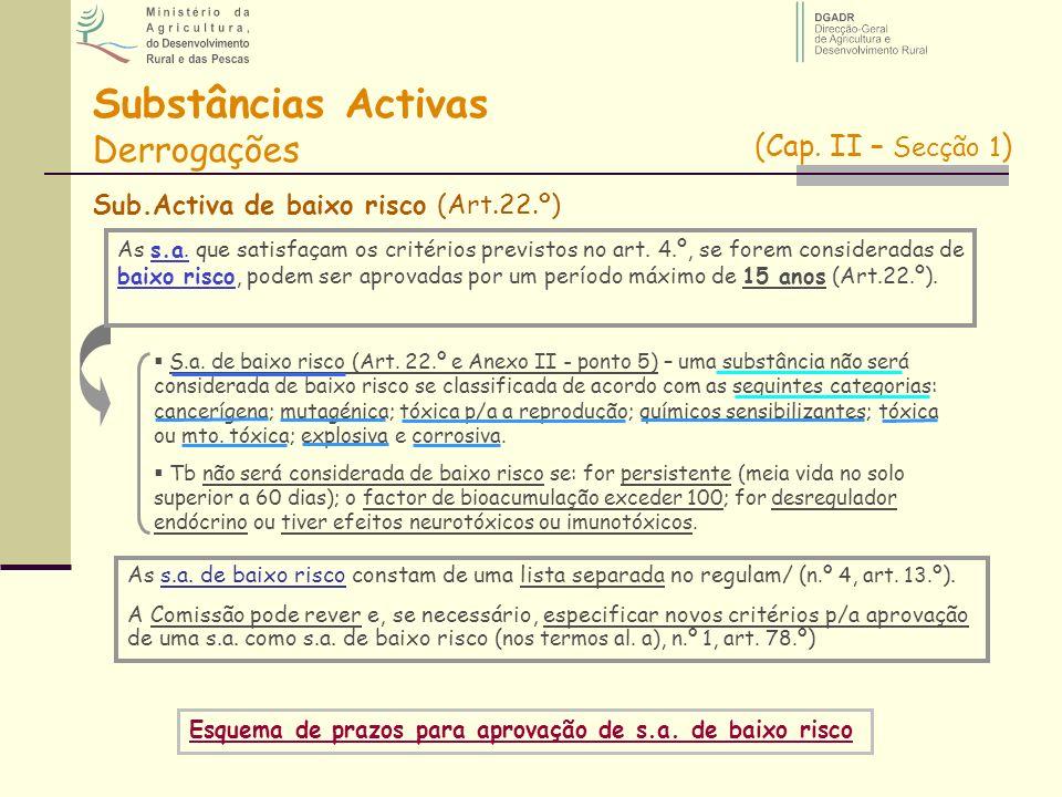 Substâncias Activas Derrogações (Cap. II – Secção 1)