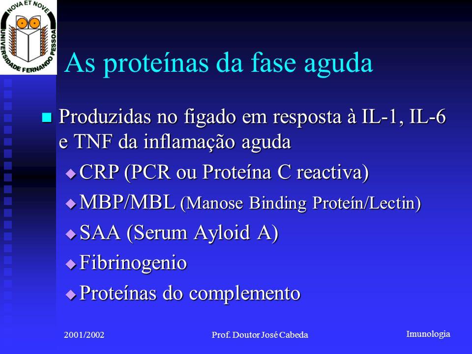 As proteínas da fase aguda