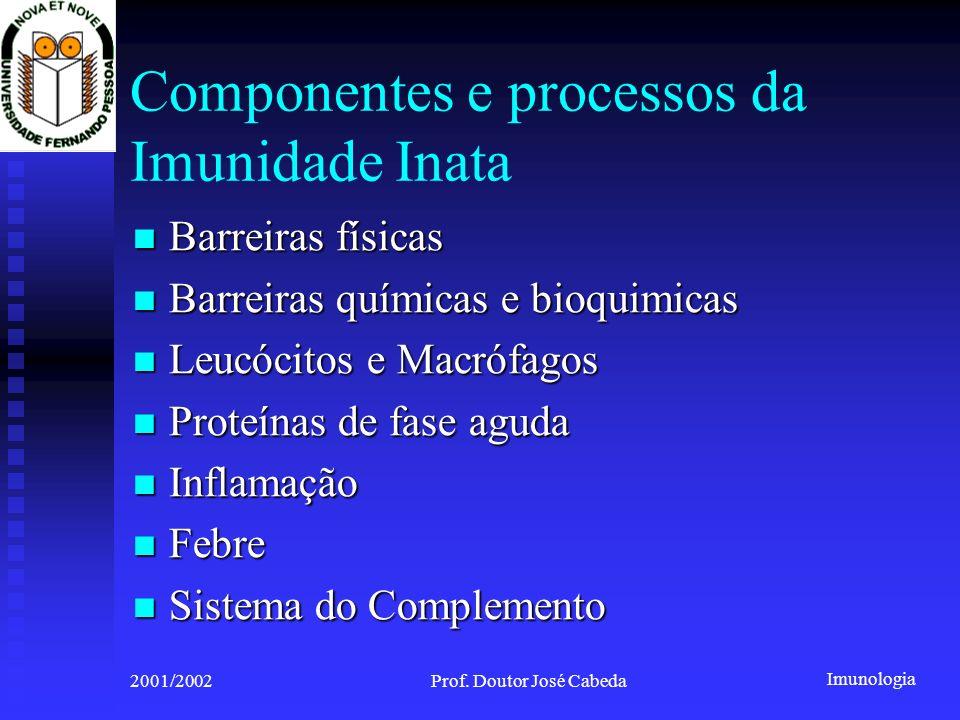 Componentes e processos da Imunidade Inata
