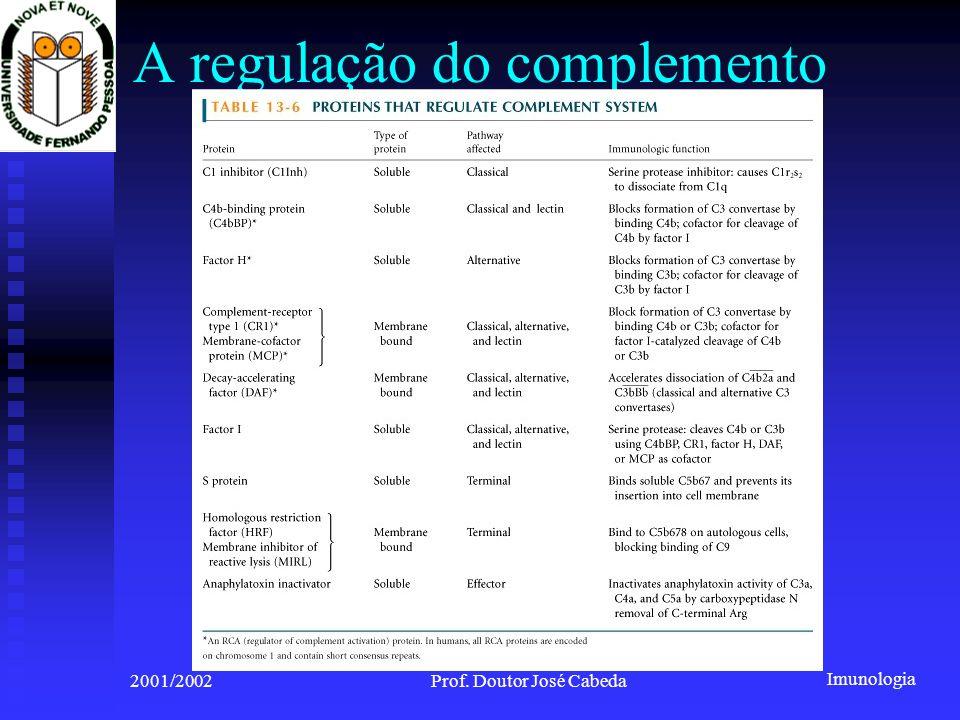 A regulação do complemento