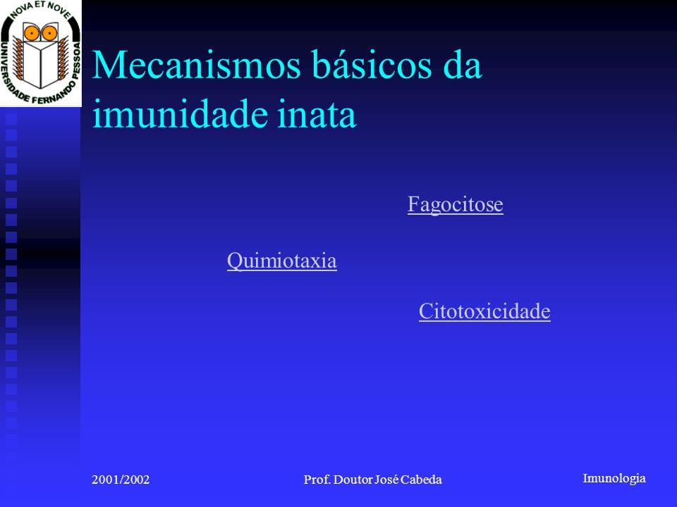 Mecanismos básicos da imunidade inata