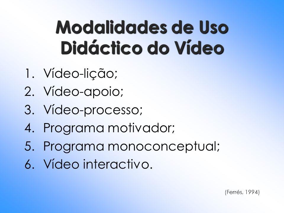 Modalidades de Uso Didáctico do Vídeo