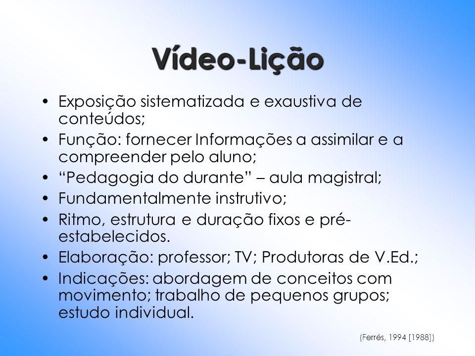 Vídeo-Lição Exposição sistematizada e exaustiva de conteúdos;