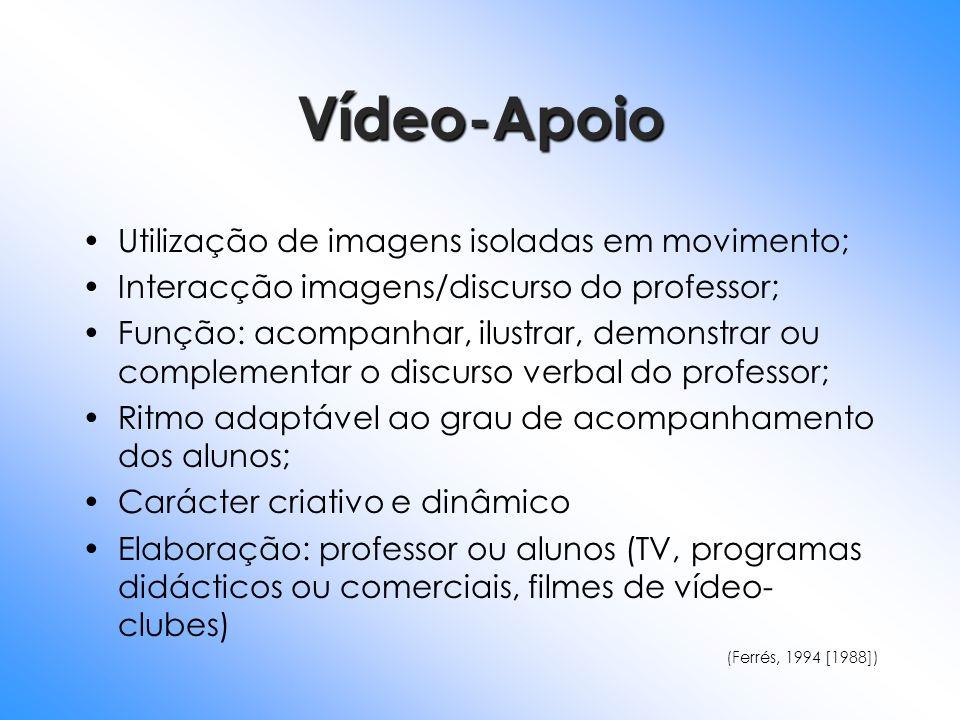 Vídeo-Apoio Utilização de imagens isoladas em movimento;