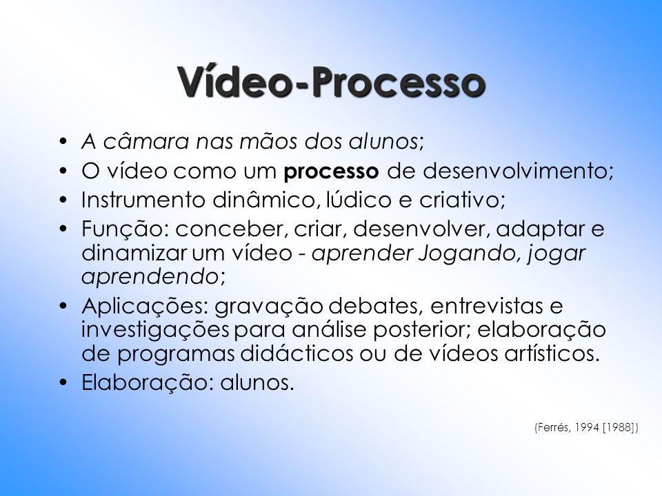 Vídeo-Processo A câmara nas mãos dos alunos;