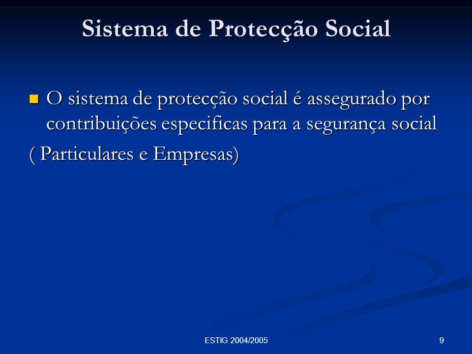 Sistema de Protecção Social
