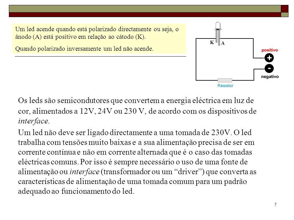 AK. Um led acende quando está polarizado directamente ou seja, o ânodo (A) está positivo em relação ao cátodo (K).