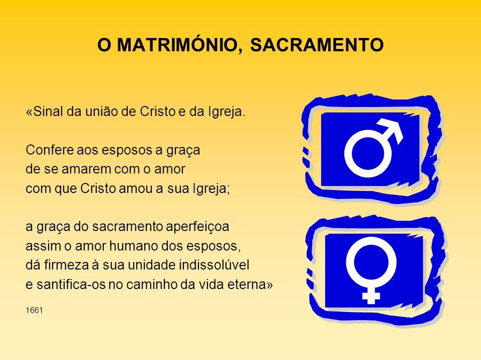 Sacramento Do Matrimonio Na Bíblia : A celebração do matrimónio cristão ppt carregar