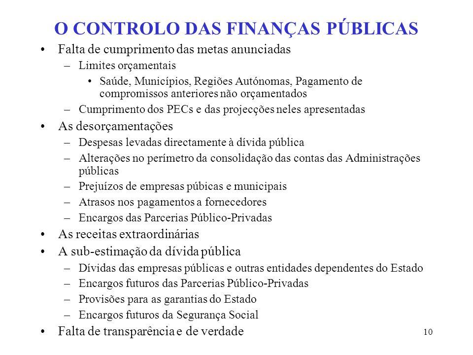 O CONTROLO DAS FINANÇAS PÚBLICAS