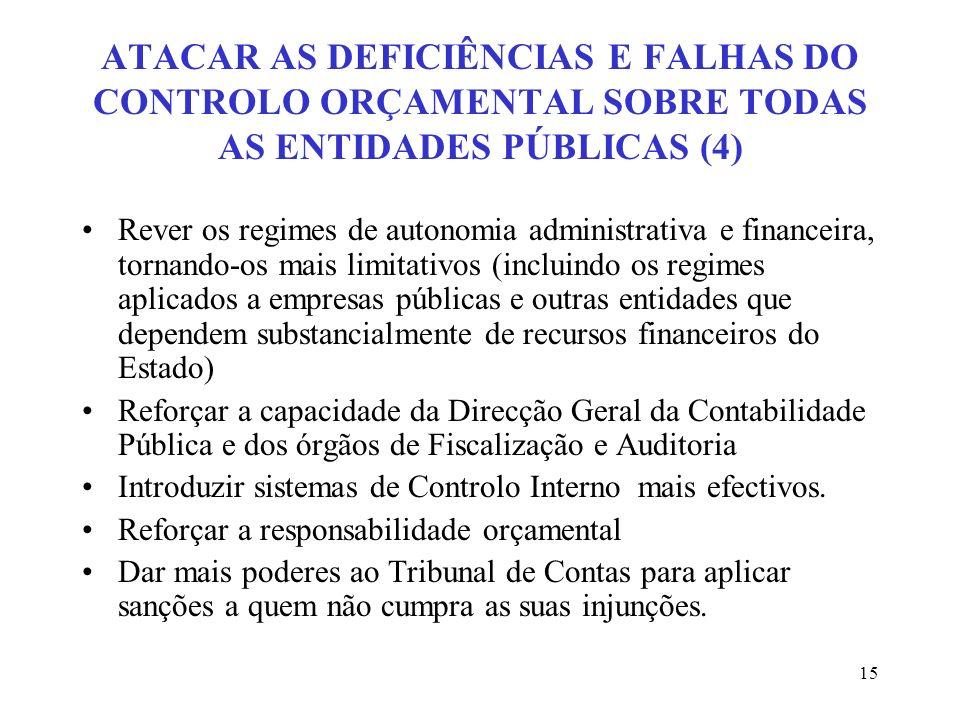 ATACAR AS DEFICIÊNCIAS E FALHAS DO CONTROLO ORÇAMENTAL SOBRE TODAS AS ENTIDADES PÚBLICAS (4)